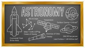 Αστρονομία, επιστήμη, σχολείο, εκπαίδευση, πίνακας ελεύθερη απεικόνιση δικαιώματος