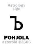 Αστρολογία: αστεροειδές POHJOLA Στοκ Εικόνα
