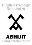Αστρολογία: Σεληνιακός σταθμός ABHIJIT ( nakshatra)  διανυσματική απεικόνιση