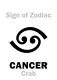 Αστρολογία: Σημάδι Zodiac του ΚΑΡΚΙΝΟΥ &#x28 Το Crab&#x29  Στοκ Εικόνες