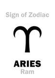 Αστρολογία: Σημάδι Zodiac ARIES & x28 Το Ram& x29  Στοκ Φωτογραφίες