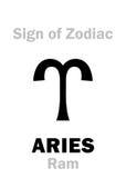 Αστρολογία: Σημάδι Zodiac ARIES & x28 Το Ram& x29  Στοκ Εικόνες