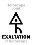 Αστρολογία: EXALTATION του ωροσκοπίου Στοκ Εικόνα