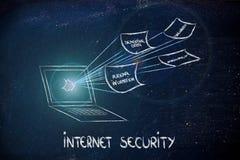 Ασφάλεια Διαδικτύου και οι κίνδυνοι για τη εμπιστευτική πληροφορία Στοκ Εικόνες