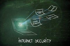 Ασφάλεια Διαδικτύου και οι κίνδυνοι για τη εμπιστευτική πληροφορία Στοκ εικόνα με δικαίωμα ελεύθερης χρήσης