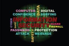 Ασφάλεια πληροφοριών Στοκ εικόνα με δικαίωμα ελεύθερης χρήσης