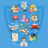 Ασφαλιστικές υπηρεσίες Infographics Στοκ Εικόνες