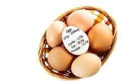 Αυγά της Νίκαιας στο καλάθι με το διάγραμμα θερμίδων αυγών Στοκ φωτογραφία με δικαίωμα ελεύθερης χρήσης