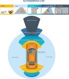 Αυτόνομο driverless αυτοκίνητο Στοκ Φωτογραφίες