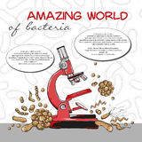 Αφίσα του καταπληκτικού κόσμου των βακτηριδίων με το μικροσκόπιο στο άνευ ραφής σχέδιο Ελεύθερη απεικόνιση δικαιώματος