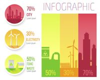 Αφίσα Infographic τοξικών αποβλήτων ηλεκτρικής ενέργειας πόλεων Στοκ Εικόνα