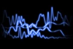 αφηρημένα κύματα Στοκ φωτογραφία με δικαίωμα ελεύθερης χρήσης