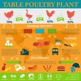 αφηρημένο εταιρικό σχέδιο επαγγελματικών καρτών ανασκόπησης φάρμα πουλερικών, παραγωγή του κρέατος κοτόπουλου Στοκ φωτογραφίες με δικαίωμα ελεύθερης χρήσης