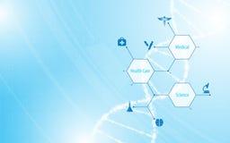 Αφηρημένο ιατρικό υπόβαθρο έννοιας καινοτομίας τεχνολογίας επιστήμης υγειονομικής περίθαλψης διανυσματική απεικόνιση