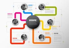 Αφηρημένο πρότυπο Infographic με το κύριο θέμα στη μέση Στοκ εικόνες με δικαίωμα ελεύθερης χρήσης