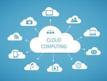 Αφηρημένο σχέδιο τεχνολογίας υπολογισμού σύννεφων Στοκ Εικόνα