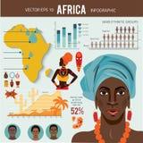 Αφρική - infographics με τα εικονίδια στοιχείων, Στοκ Εικόνες