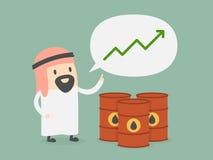 Αύξηση τιμών του πετρελαίου Στοκ Φωτογραφίες