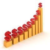 Αύξηση του οικονομικού ιστογράμματος δολαρίων Στοκ φωτογραφία με δικαίωμα ελεύθερης χρήσης