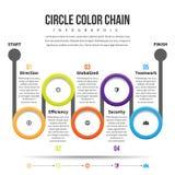 Αλυσίδα Infographic χρώματος κύκλων Στοκ Εικόνα