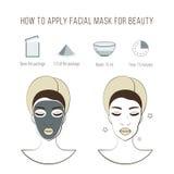 Βήματα πώς να εφαρμόσει την του προσώπου μάσκα Συσκευασία, του προσώπου μάσκα, νερό Διανυσματικές απεικονίσεις καθορισμένες Στοκ Εικόνα