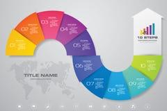 10 βήματα του προτύπου Infografics βελών Για την παρουσίασή σας ελεύθερη απεικόνιση δικαιώματος