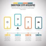Βήματα Infographic Smartphone Στοκ εικόνα με δικαίωμα ελεύθερης χρήσης