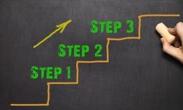 Βήμα 1 - βήμα 2 - βήμα 3 Στοκ Εικόνες