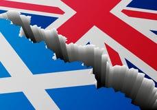 Βαθιά ρωγμή Σκωτία UK διανυσματική απεικόνιση