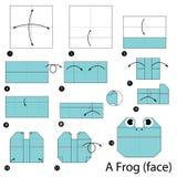 Βαθμιαία οδηγίες πώς να κάνει το origami έναν βάτραχο Στοκ Φωτογραφία