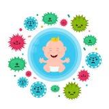 Βακτηριακός μικροοργανισμός σε έναν κύκλο διανυσματική απεικόνιση