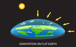 Βαρύτητα στην επίπεδη απεικόνιση έννοιας πλανήτη Γη με και τα βέλη Στοκ Φωτογραφίες