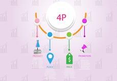 Βασική διανυσματική απεικόνιση έννοιας infographics μάρκετινγκ διανυσματική απεικόνιση