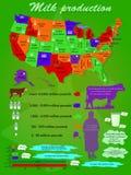Βασικός μισθός Infographics στις ΗΠΑ απεικόνιση αποθεμάτων