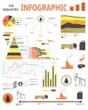 Βιομηχανία πετρελαίου infographic Στοκ Εικόνα