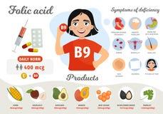 Βιταμίνη B9 Infographics ελεύθερη απεικόνιση δικαιώματος