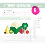 Βιταμίνη infographic Στοκ Φωτογραφίες