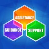Βοήθεια, υποστήριξη, καθοδήγηση hexagons, επίπεδο σχέδιο ελεύθερη απεικόνιση δικαιώματος
