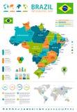 Βραζιλία - χάρτης και σημαία - infographic απεικόνιση απεικόνιση αποθεμάτων