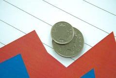 Βρετανικά νομίσματα και διάγραμμα Στοκ φωτογραφία με δικαίωμα ελεύθερης χρήσης