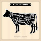 Βόειο κρέας, διανυσματικό διάγραμμα χασάπηδων περικοπών αγελάδων απεικόνιση αποθεμάτων