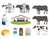 Γαλακτοκομικό σύνολο, αγελάδα, γάλα, αγρότης ζωικού κεφαλαίου διανυσματική απεικόνιση