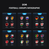 Γαλλία 2016 σημαίες εικονιδίων ποδοσφαίρου των χωρών Όλες οι ομάδες με τις ασπίδες ομάδων ποδοσφαίρου στοιχεία infographic Στοκ φωτογραφία με δικαίωμα ελεύθερης χρήσης