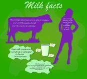 Γεγονότα γάλακτος διανυσματική απεικόνιση