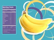 Γεγονότα διατροφής μπανανών Στοκ Εικόνες