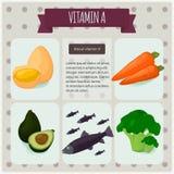 γεμισμένη βιταμίνη γεύματος μορφής Διανυσματική απεικόνιση, EPS10 Φρούτα και λαχανικά με το σύνολο infographics βιταμίνης Α Στοκ Φωτογραφία