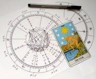 Γενέθλια κάρτα Tarot διαγραμμάτων αστρολογίας το αστέρι ελεύθερη απεικόνιση δικαιώματος