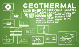 Γεωθερμική ενέργεια Στοκ φωτογραφίες με δικαίωμα ελεύθερης χρήσης