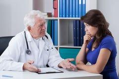 Γιατρός που μιλά με τον ανησυχημένο ασθενή Στοκ φωτογραφίες με δικαίωμα ελεύθερης χρήσης