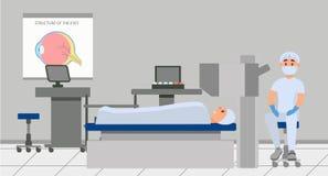 Γιατρός που πηγαίνει να διευθύνει τη χειρουργική επέμβαση ματιών με τη χρησιμοποίηση του μικροσκοπίου Ασθενής που βρίσκεται στον  ελεύθερη απεικόνιση δικαιώματος